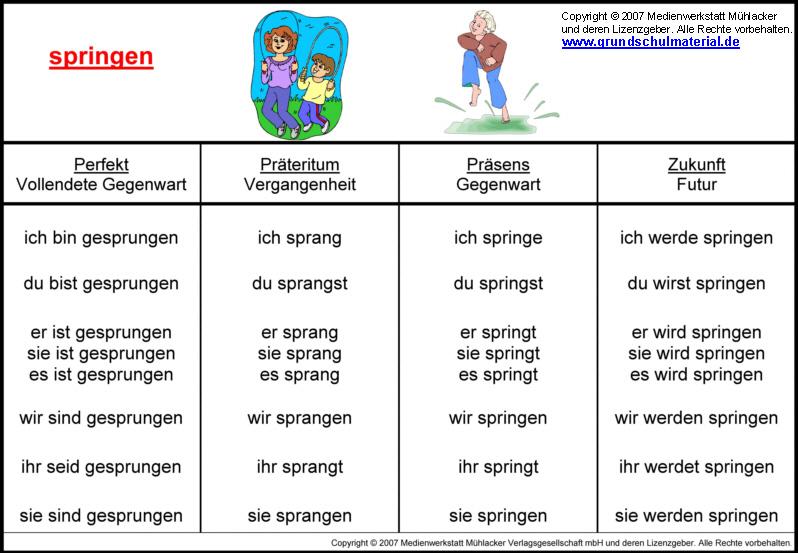 Grammatik Englisch  Erläuterungen und Übungen zur