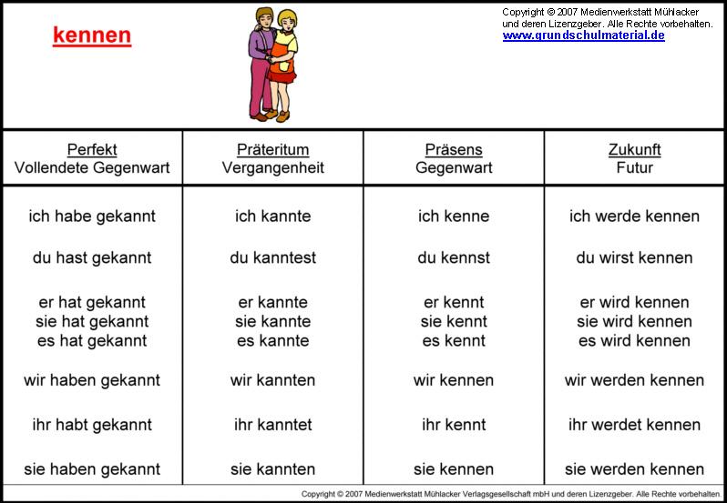 Deutsch 3 klasse grammatik