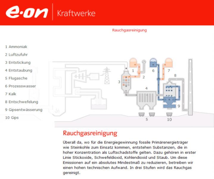 Rauchgasreinigung Kohlekraftwerk