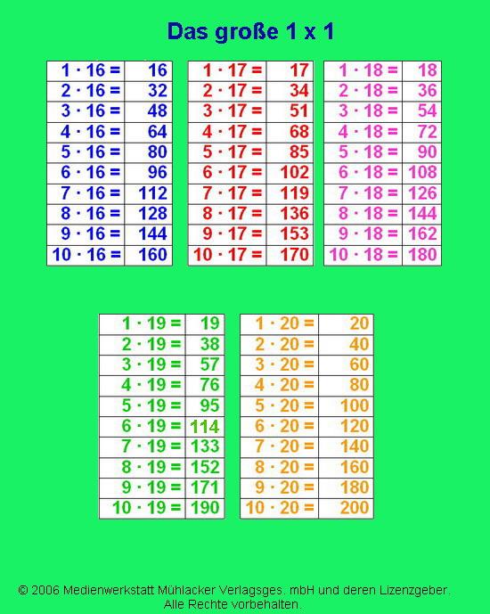 Einmaleins Würfelspiel Einfach ausdrucken und spielen