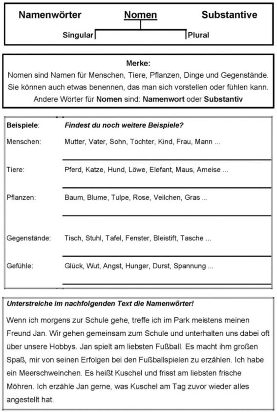 Amazing Substantiven Arbeitsblatt Images - Kindergarten Arbeitsblatt ...