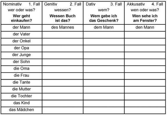 Deutsch klasse 6 arbeitsblatter